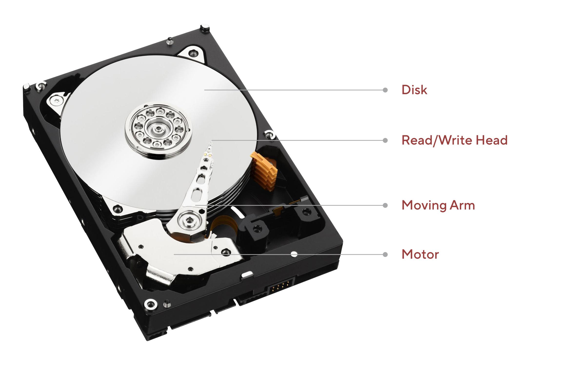 hard-drive-components